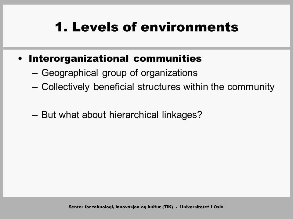 Senter for teknologi, innovasjon og kultur (TIK) - Universitetet i Oslo 1. Levels of environments Interorganizational communities –Geographical group