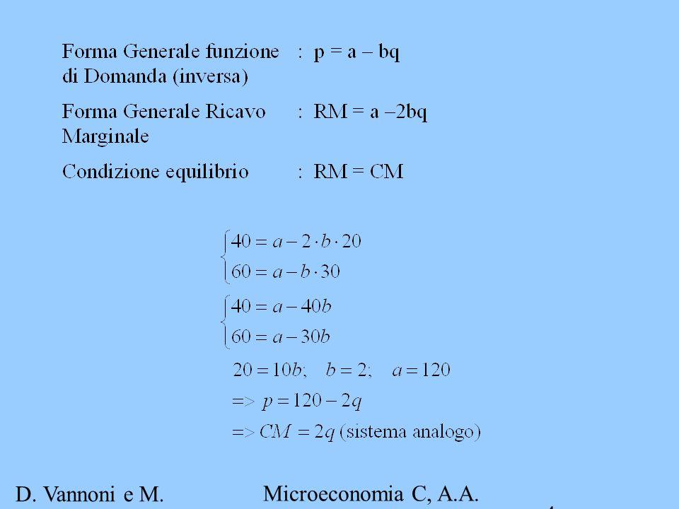 D. Vannoni e M. Piacenza Microeconomia C, A.A. 2007-2008 Esercitazione 4 4