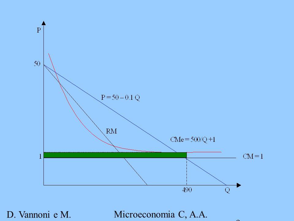 D. Vannoni e M. Piacenza Microeconomia C, A.A. 2007-2008 Esercitazione 4 9