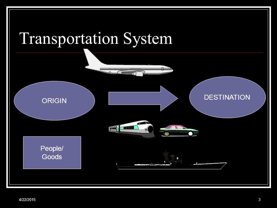 4/22/20153 Transportation System ORIGIN DESTINATION People/ Goods