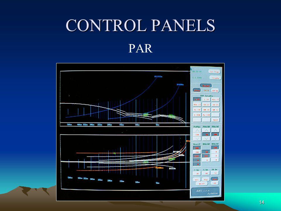 CONTROL PANELS LETVIS 13