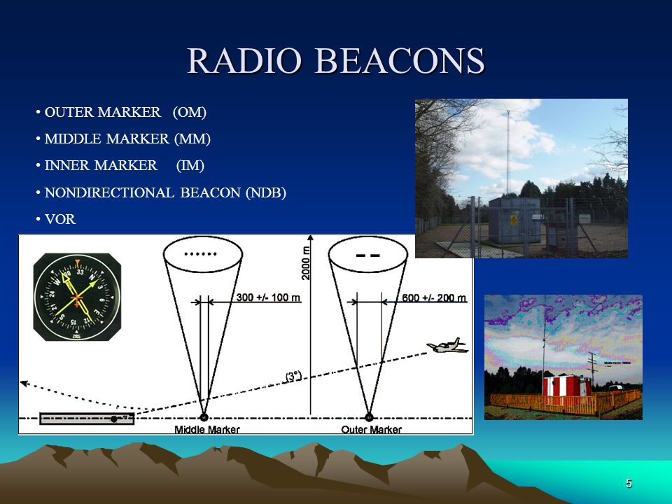 SYSTEMS OF NAVIGATIONAL AID RADIO BEACONS DME ILS 4
