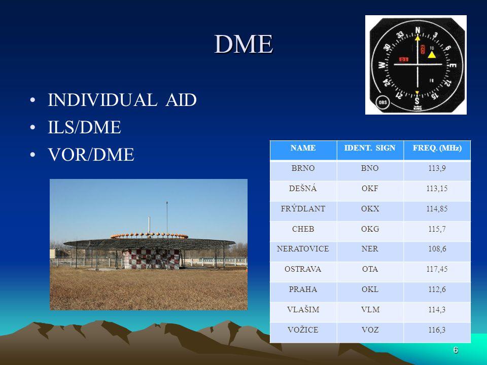 RADIO BEACONS OUTER MARKER (OM) MIDDLE MARKER (MM) INNER MARKER (IM) NONDIRECTIONAL BEACON (NDB) VOR 5
