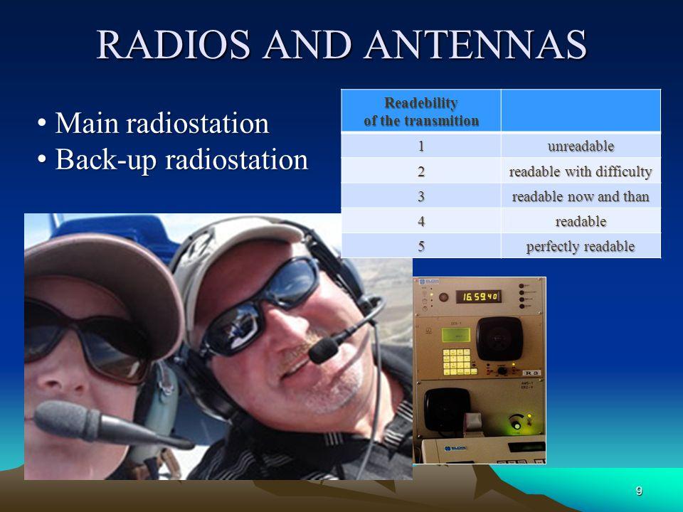 RADARS PRIMARY SURVEILLANCE RADAR SECONDARY SURVEILLANCE RADAR PRECISION APPROACH RADAR 8