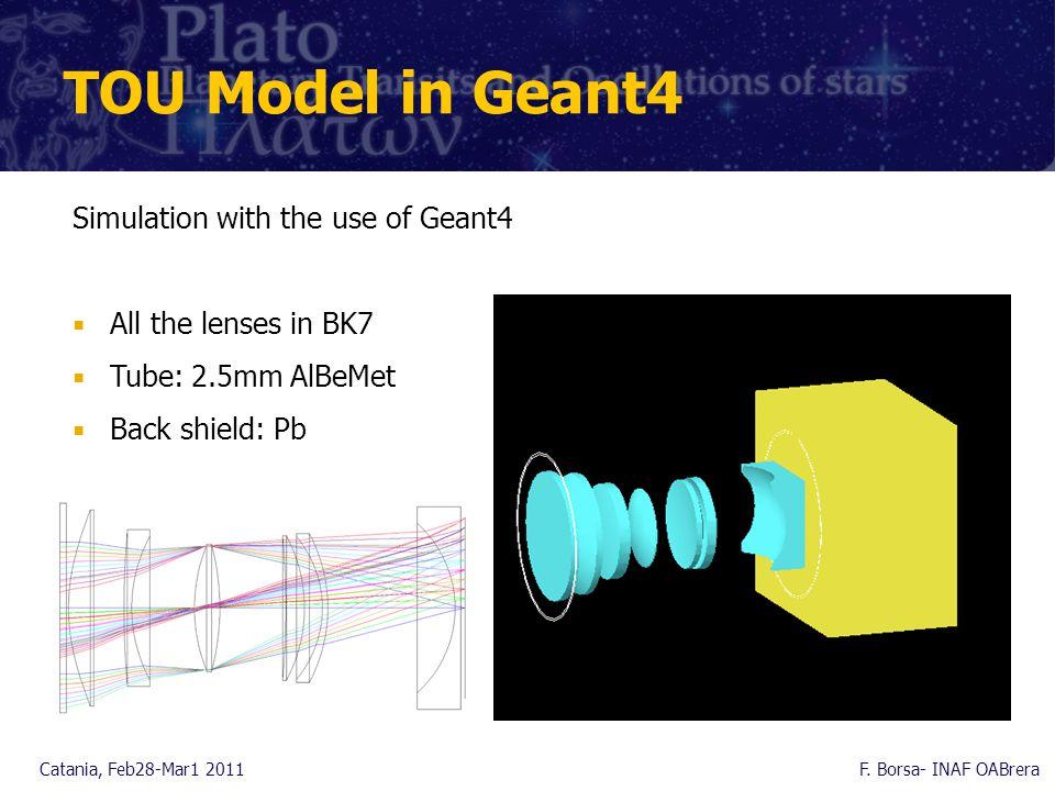 TOU Model in Geant4 Catania, Feb28-Mar1 2011F.