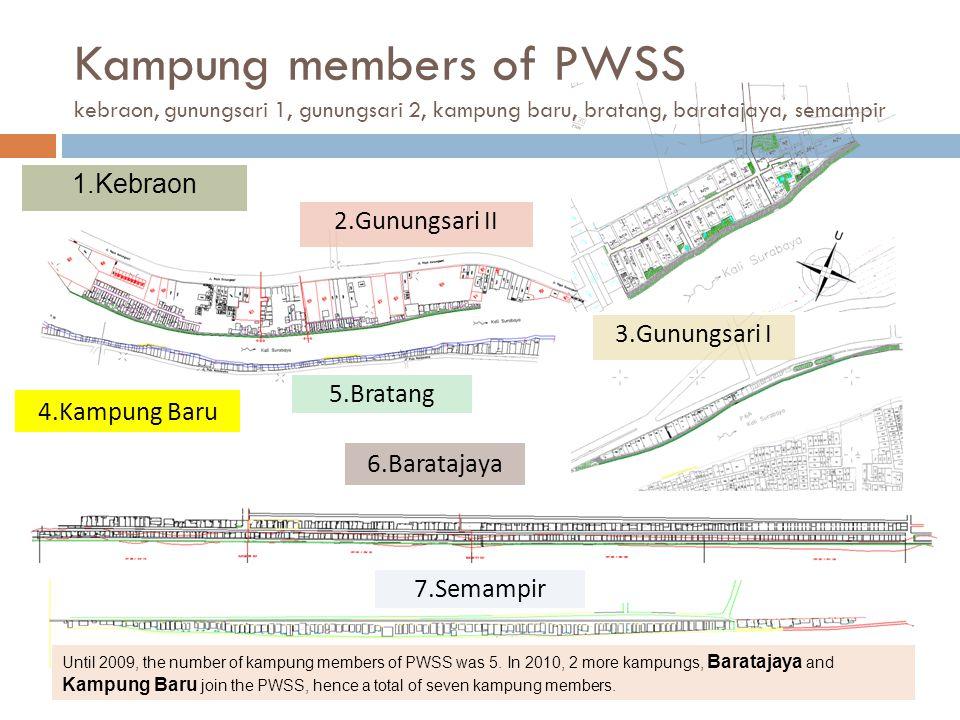 2.Gunungsari II 3.Gunungsari I 5.Bratang 7.Semampir Kampung members of PWSS kebraon, gunungsari 1, gunungsari 2, kampung baru, bratang, baratajaya, semampir 1.Kebraon Until 2009, the number of kampung members of PWSS was 5.