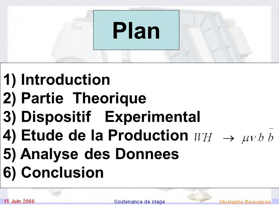 2) Partie Theorique : i)Le domaine du boson de Higgs : ii) La masse du boson de Higgs : iii) Le boson de Higgs au Tevatron : 1) Introduction :