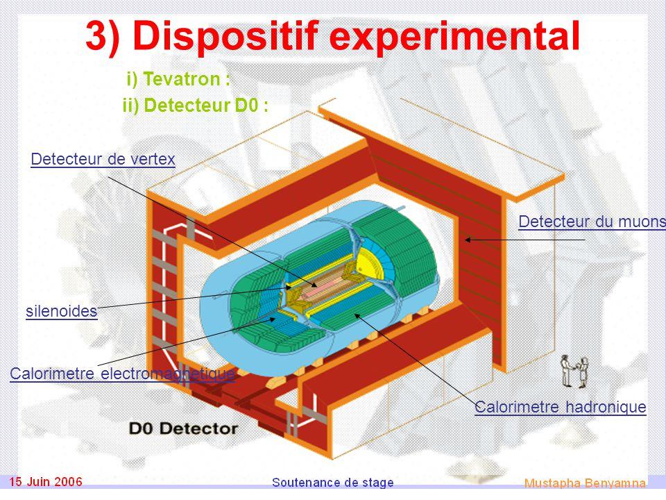3) Dispositif experimental Detecteur de vertex silenoides Calorimetre electromagnetique Calorimetre hadronique Detecteur du muons i) Tevatron : ii) Detecteur D0 :