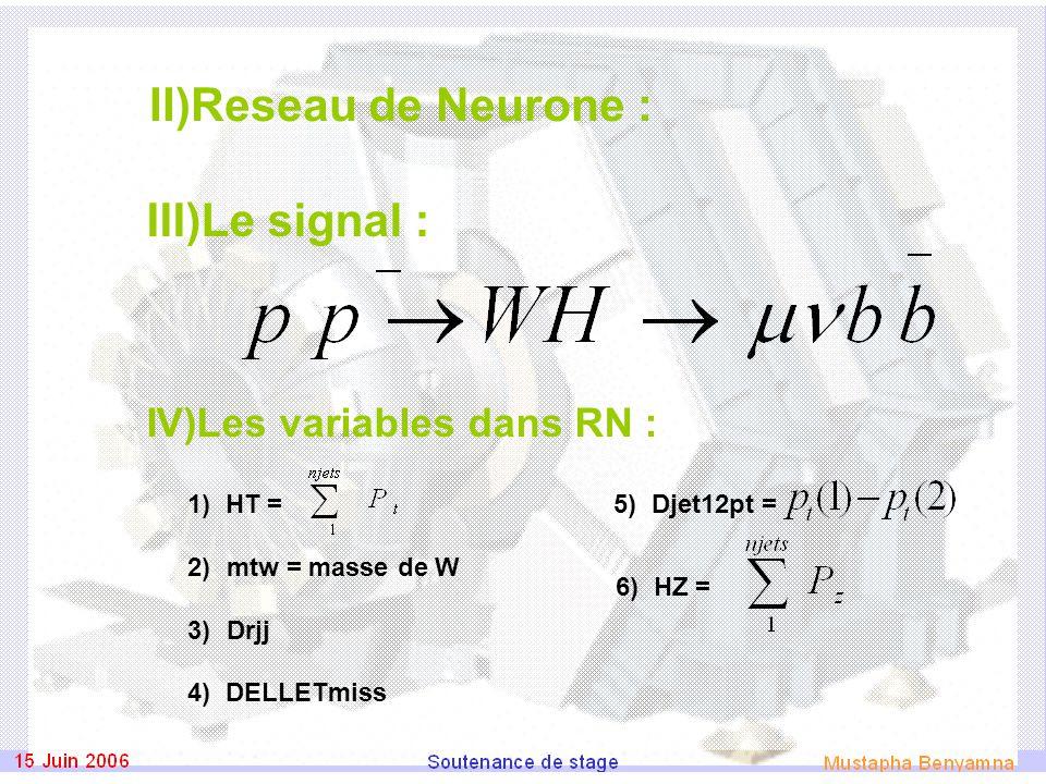 II)Reseau de Neurone : III)Le signal : IV)Les variables dans RN : 1) HT = 2)mtw = masse de W 3)Drjj 4) DELLETmiss 6) HZ = 5) Djet12pt =