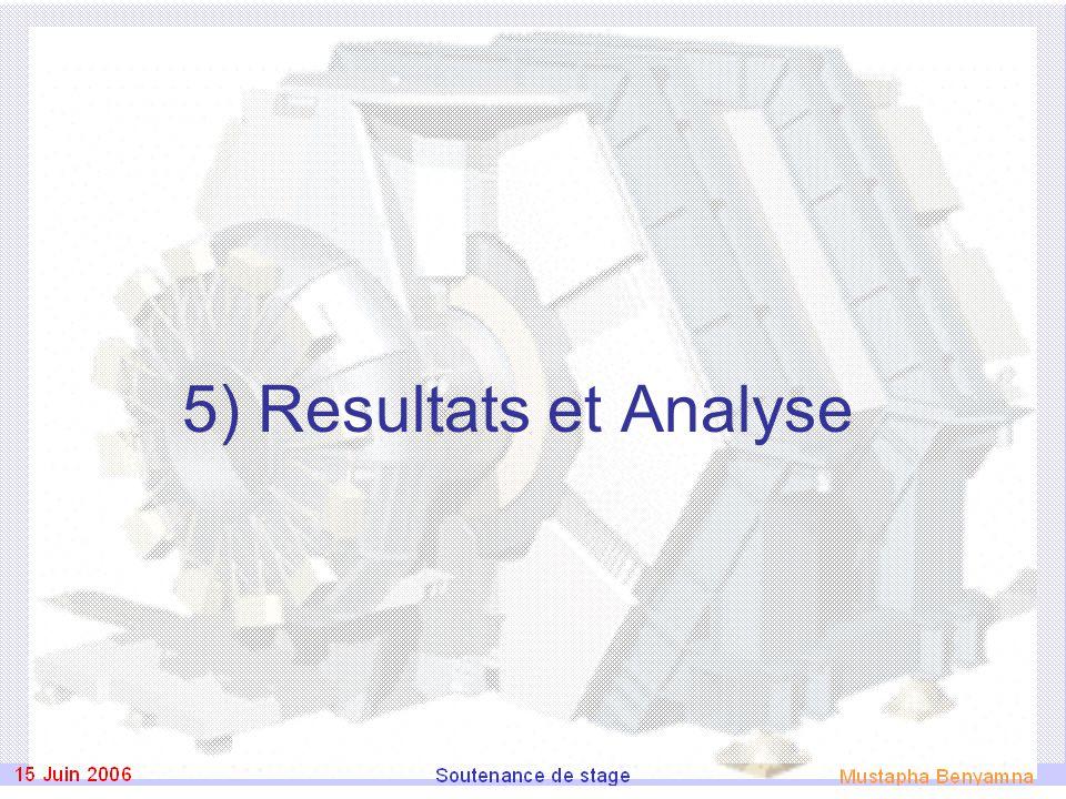 5) Resultats et Analyse