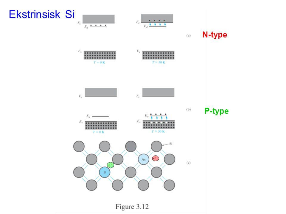 Ekstrinsisk Si N-type P-type