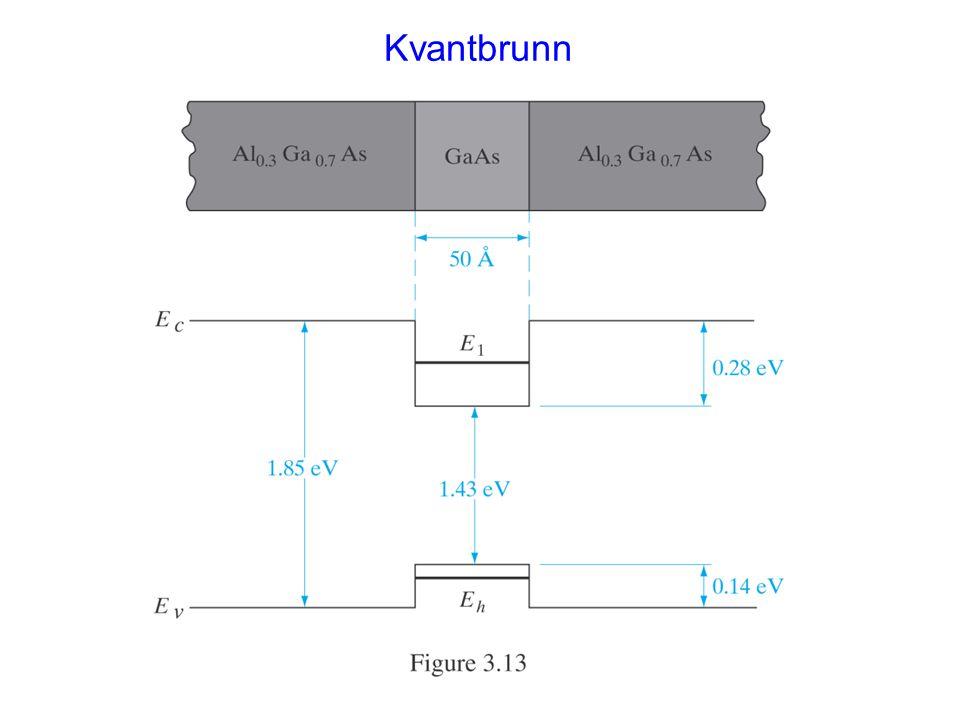 Kvantbrunn