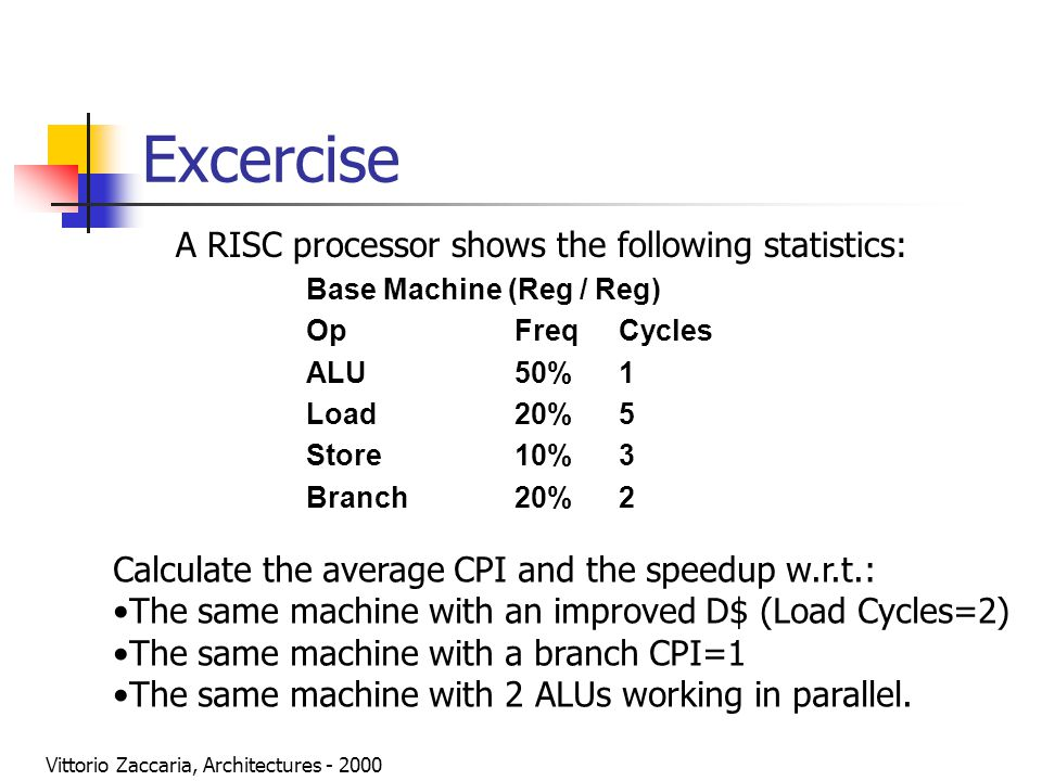 Vittorio Zaccaria, Architectures - 2000 Excercise Base Machine (Reg / Reg) OpFreqCycles ALU50%1 Load20%5 Store10%3 Branch20%2 A RISC processor shows the following statistics: Calculate the average CPI and the speedup w.r.t.: The same machine with an improved D$ (Load Cycles=2) The same machine with a branch CPI=1 The same machine with 2 ALUs working in parallel.