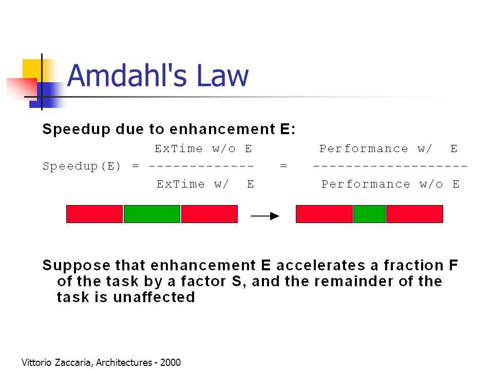 Vittorio Zaccaria, Architectures - 2000 Amdahl s Law