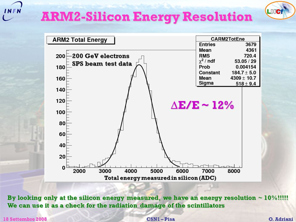 18 Settembre 2008CSN1 – Pisa O. Adriani ARM2-Silicon Energy Resolution  E/E ~ 12% Total energy measured in silicon (ADC) 200 GeV electrons SPS beam t