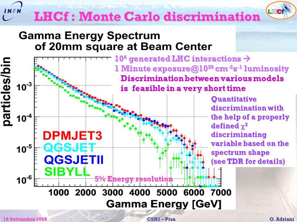 18 Settembre 2008CSN1 – Pisa O. Adriani LHCf : Monte Carlo discrimination 10 6 generated LHC interactions  1 Minute exposure@10 29 cm -2 s -1 luminos