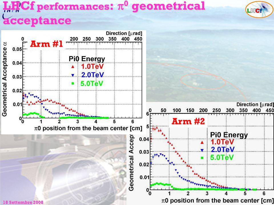 18 Settembre 2008CSN1 – Pisa O. Adriani LHCf performances :  0 geometrical acceptance Arm #1 Arm #2