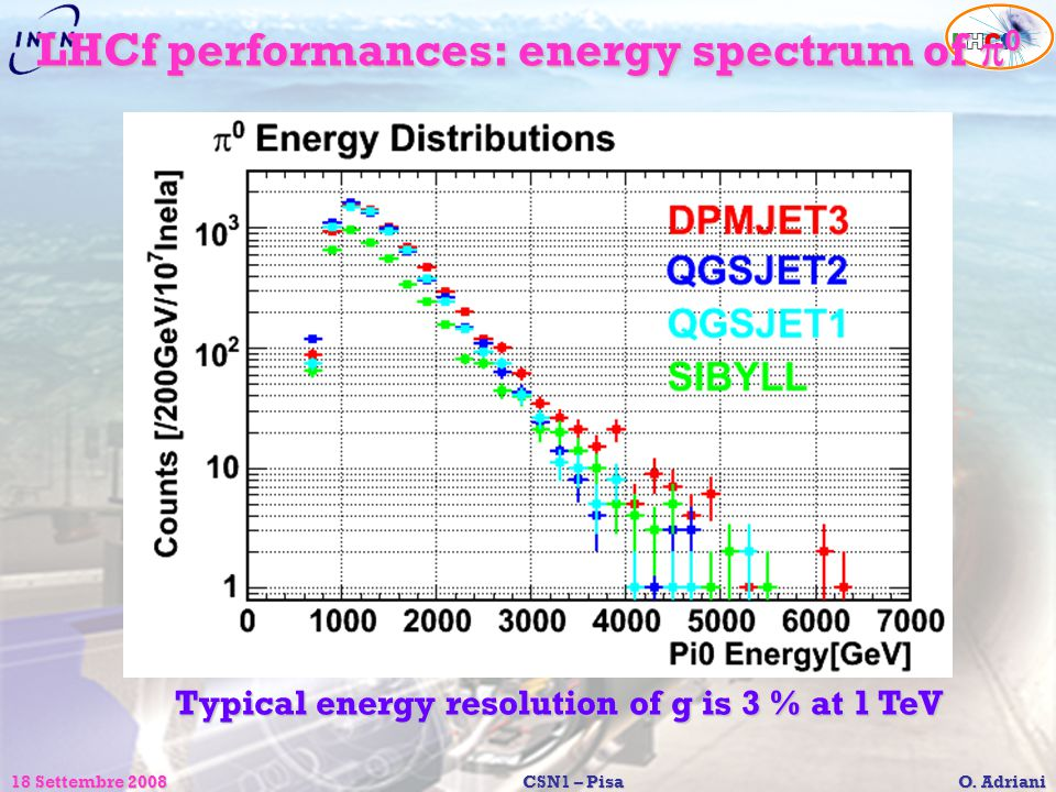 18 Settembre 2008CSN1 – Pisa O. Adriani LHCf performances: energy spectrum of  0 Typical energy resolution of g is 3 % at 1 TeV