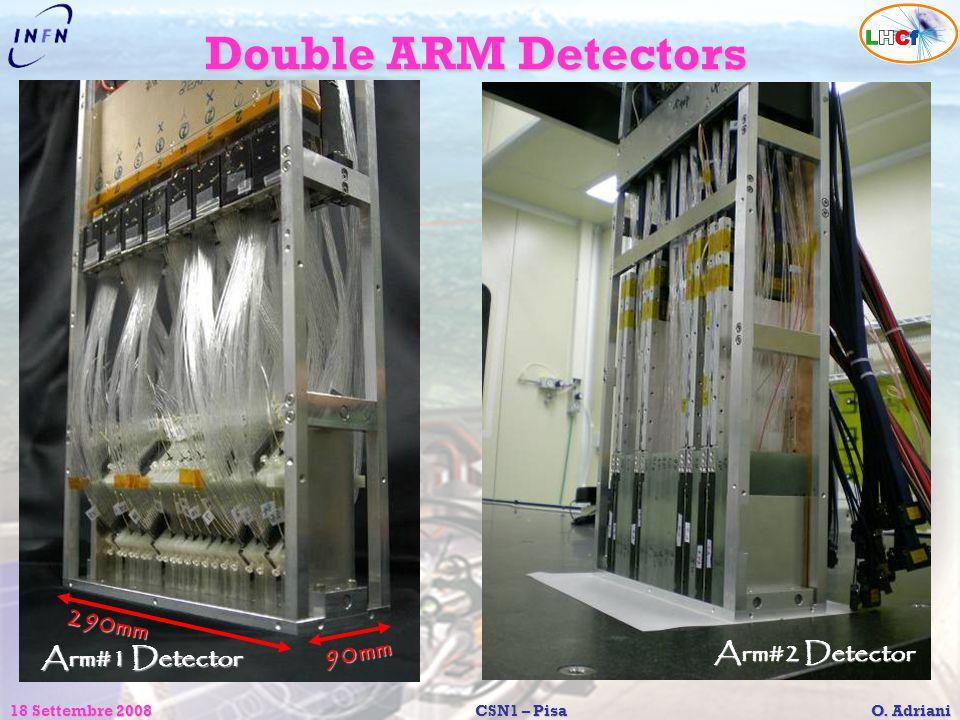 18 Settembre 2008CSN1 – Pisa O. Adriani Double ARM Detectors Arm#1 Detector Arm#2 Detector 90mm 290mm