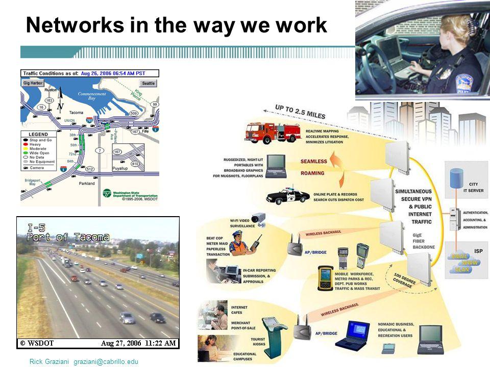 Rick Graziani graziani@cabrillo.edu3 Networks in the way we work