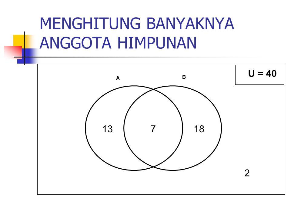 MENGHITUNG BANYAKNYA ANGGOTA HIMPUNAN 13718 2 U = 40