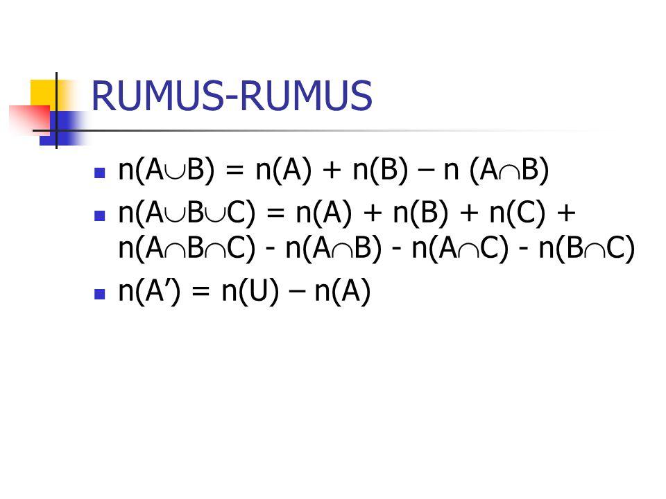 RUMUS-RUMUS n(A  B) = n(A) + n(B) – n (A  B) n(A  B  C) = n(A) + n(B) + n(C) + n(A  B  C) - n(A  B) - n(A  C) - n(B  C) n(A') = n(U) – n(A)