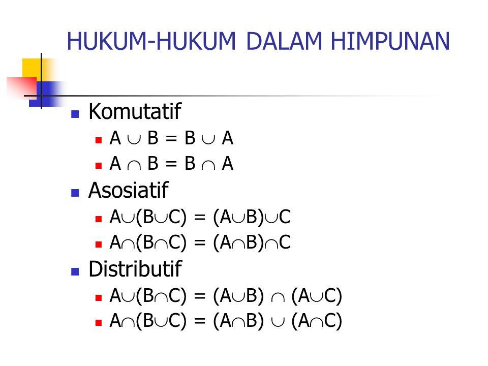 HUKUM-HUKUM DALAM HIMPUNAN Komutatif A  B = B  A A  B = B  A Asosiatif A  (B  C) = (A  B)  C A  (B  C) = (A  B)  C Distributif A  (B  C) = (A  B)  (A  C) A  (B  C) = (A  B)  (A  C)