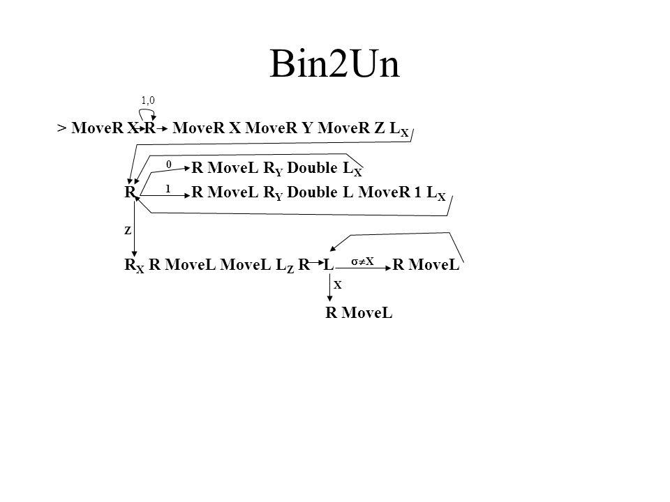 Bin2Un 1,0 > MoveR X R MoveR X MoveR Y MoveR Z L X 0 R MoveL R Y Double L X R 1 R MoveL R Y Double L MoveR 1 L X Z R X R MoveL MoveL L Z R L  X R Mo