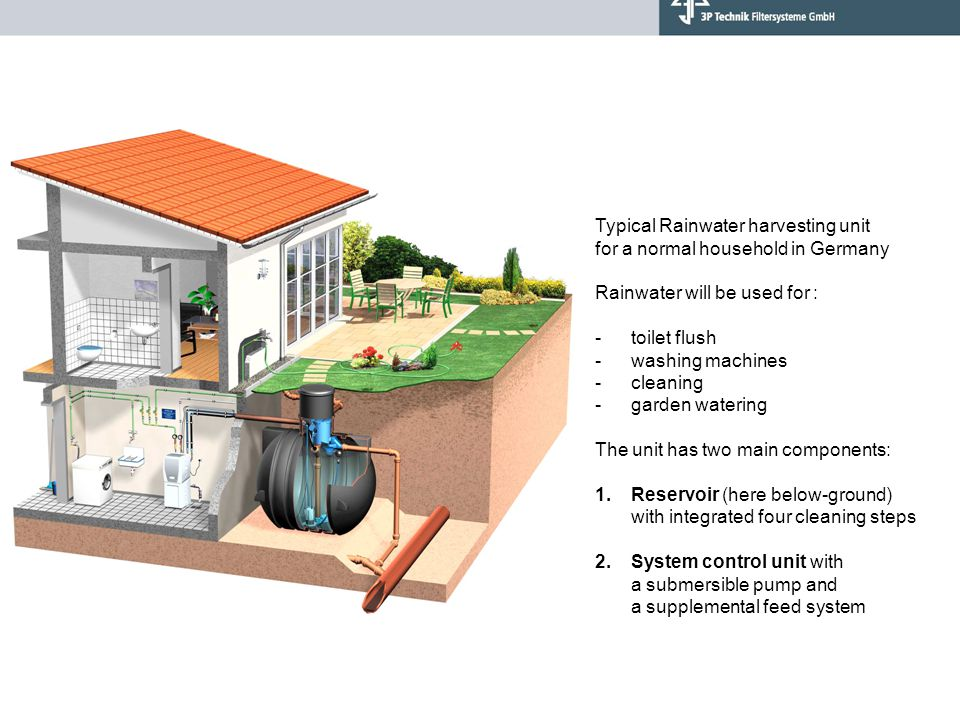 Typical Rainwater harvesting unit for a normal household in Germany Rainwater will be used for : -toilet flush -washing machines -cleaning -garden wat