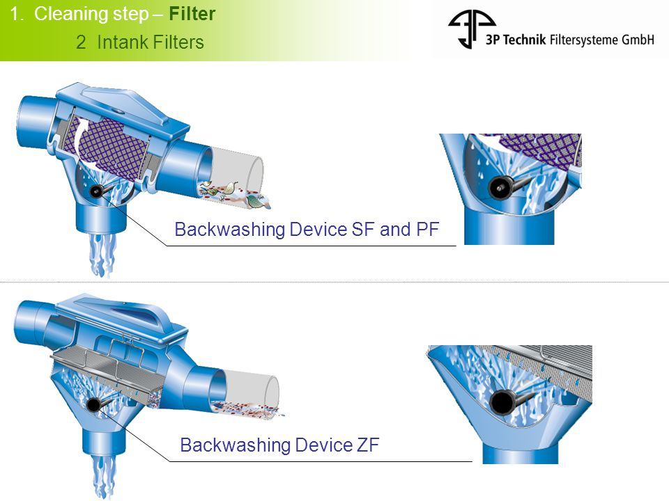 1.Cleaning step – Filter 2 Intank Filters Backwashing Device SF and PF Backwashing Device ZF