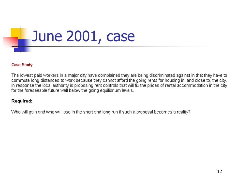 12 June 2001, case