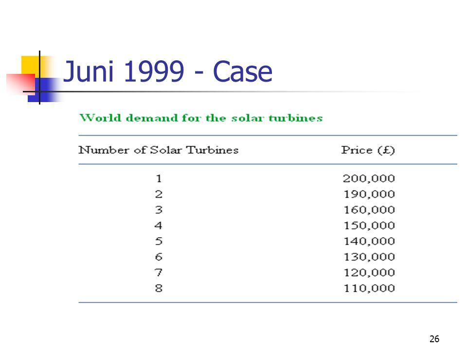 26 Juni 1999 - Case