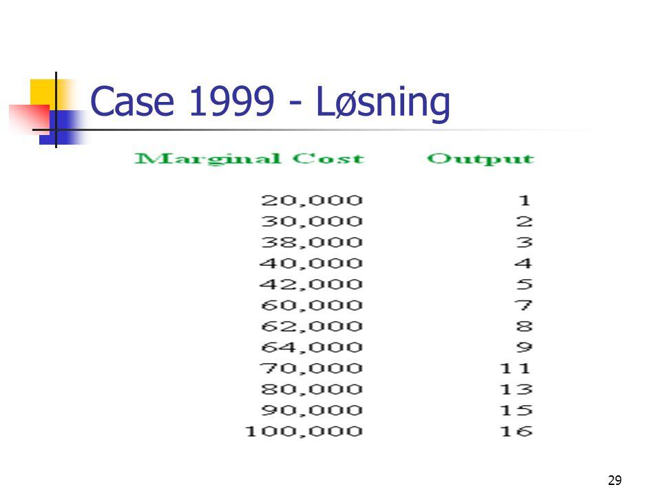 29 Case 1999 - Løsning