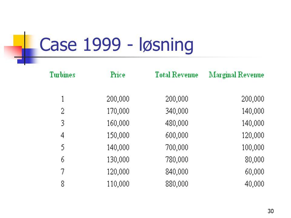 30 Case 1999 - løsning