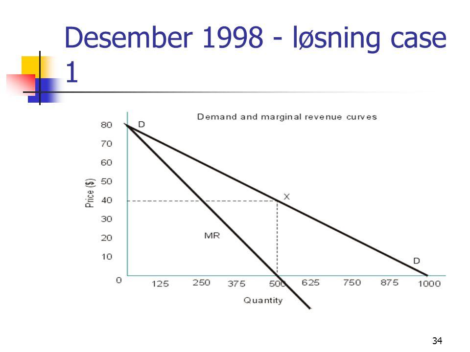 34 Desember 1998 - løsning case 1
