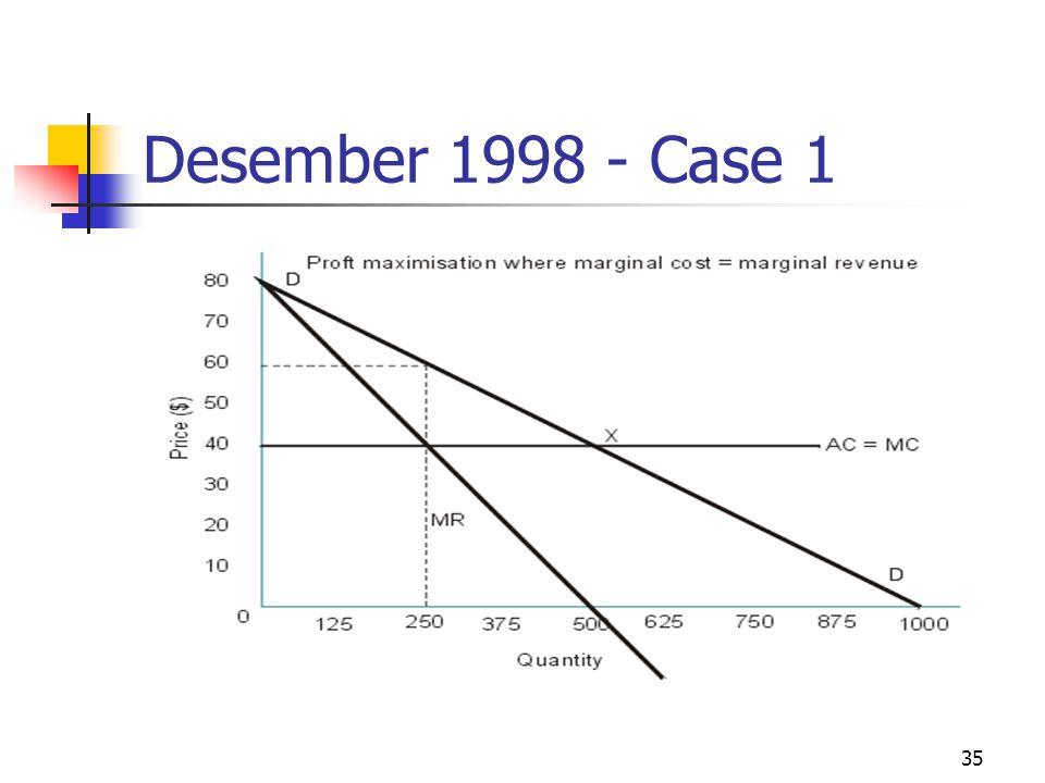 35 Desember 1998 - Case 1