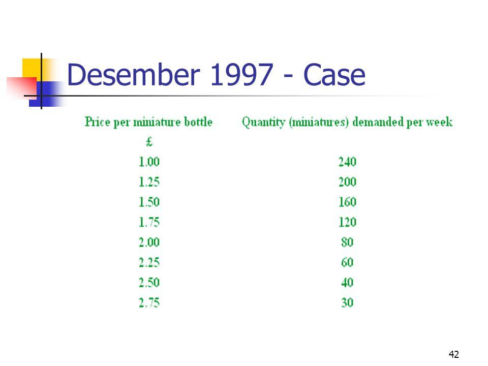 42 Desember 1997 - Case