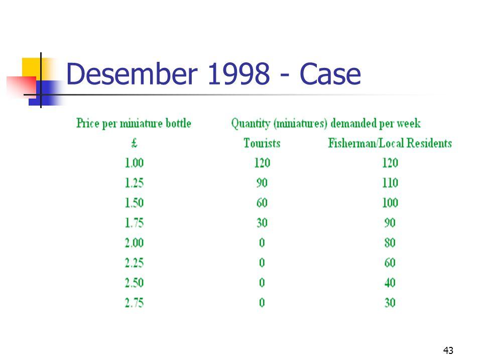 43 Desember 1998 - Case