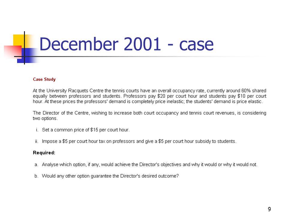 9 December 2001 - case