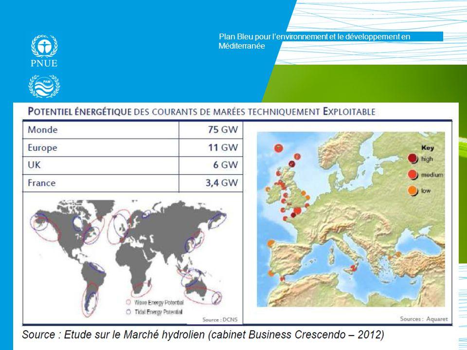 Plan Bleu pour l'environnement et le développement en Méditerranée