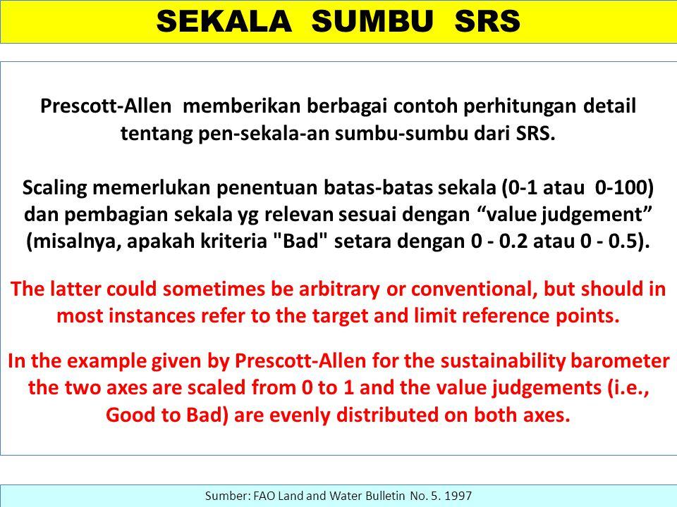 SEKALA SUMBU SRS Prescott-Allen memberikan berbagai contoh perhitungan detail tentang pen-sekala-an sumbu-sumbu dari SRS.