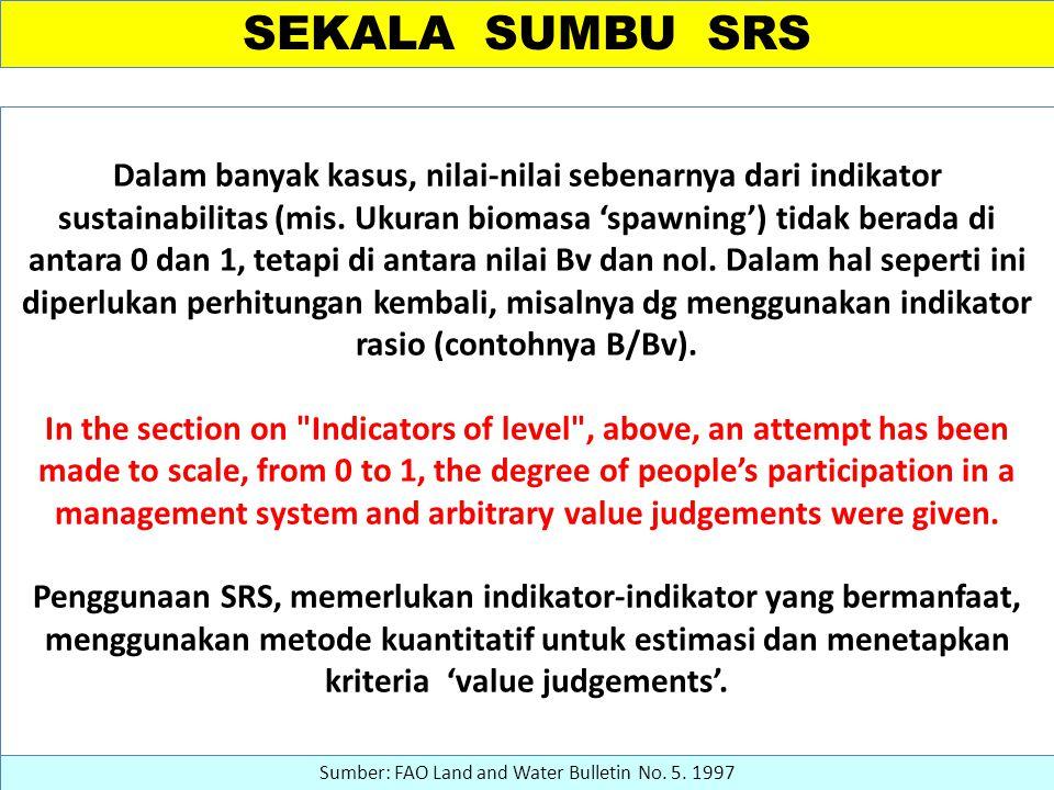 SEKALA SUMBU SRS Dalam banyak kasus, nilai-nilai sebenarnya dari indikator sustainabilitas (mis.