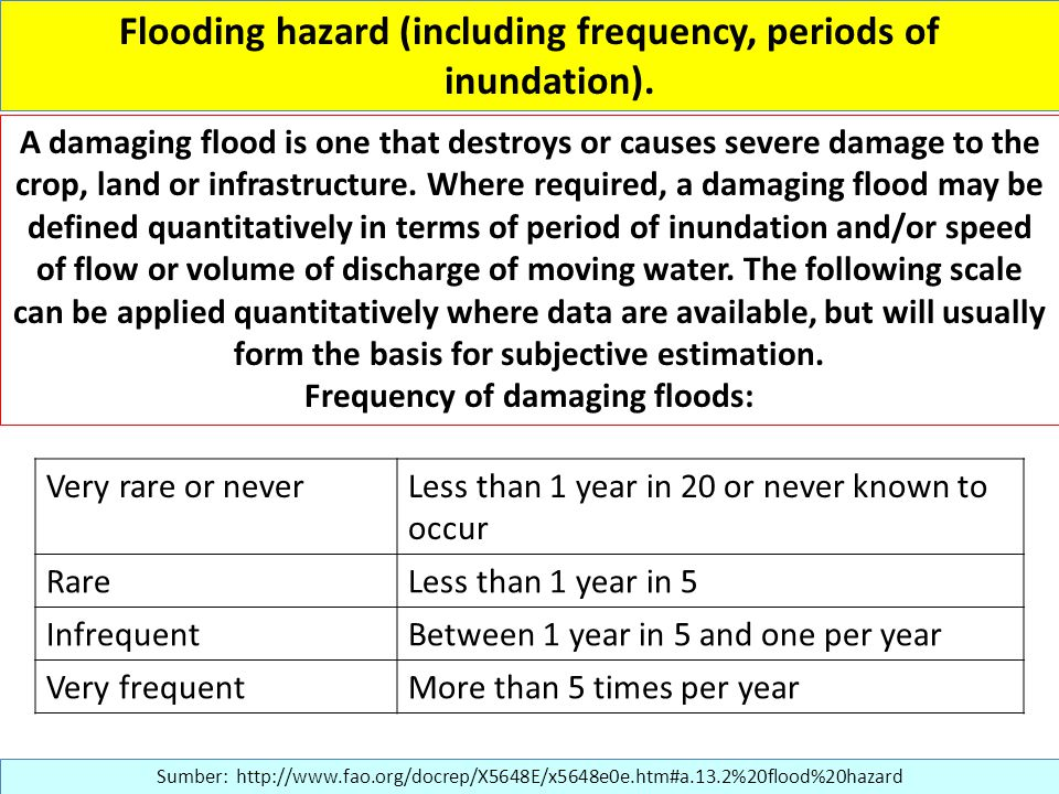 Flooding hazard (including frequency, periods of inundation).
