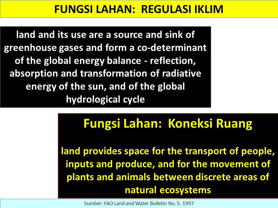 FUNGSI LAHAN: REGULASI IKLIM land and its use are a source and sink of greenhouse gases and form a co-determinant of the global energy balance - reflection, absorption and transformation of radiative energy of the sun, and of the global hydrological cycle Sumber: FAO Land and Water Bulletin No.