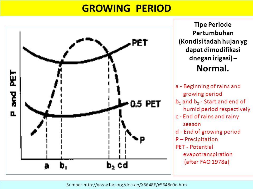 GROWING PERIOD Sumber:http://www.fao.org/docrep/X5648E/x5648e0e.htm Tipe Periode Pertumbuhan (Kondisi tadah hujan yg dapat dimodifikasi dnegan irigasi) – Normal.