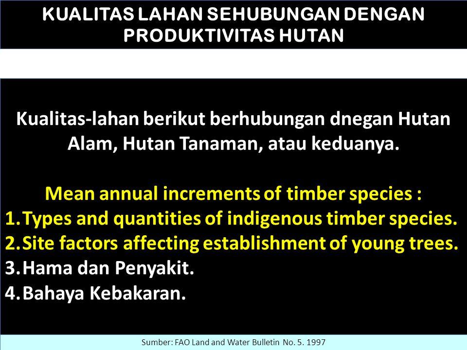 KUALITAS LAHAN SEHUBUNGAN DENGAN PRODUKTIVITAS HUTAN Kualitas-lahan berikut berhubungan dnegan Hutan Alam, Hutan Tanaman, atau keduanya.