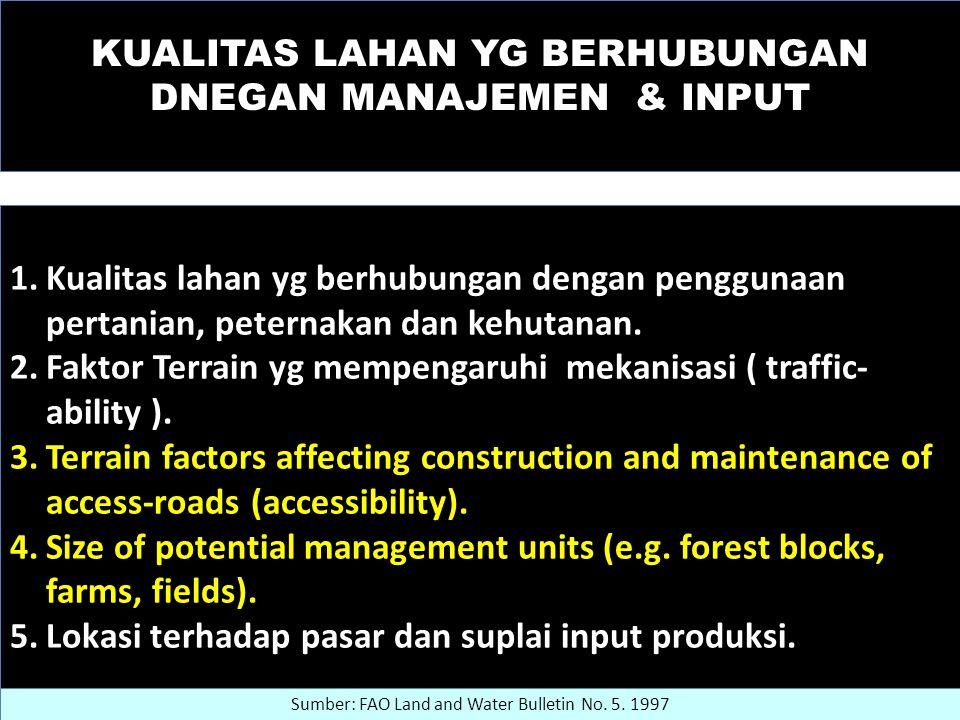 KUALITAS LAHAN YG BERHUBUNGAN DNEGAN MANAJEMEN & INPUT 1.Kualitas lahan yg berhubungan dengan penggunaan pertanian, peternakan dan kehutanan.
