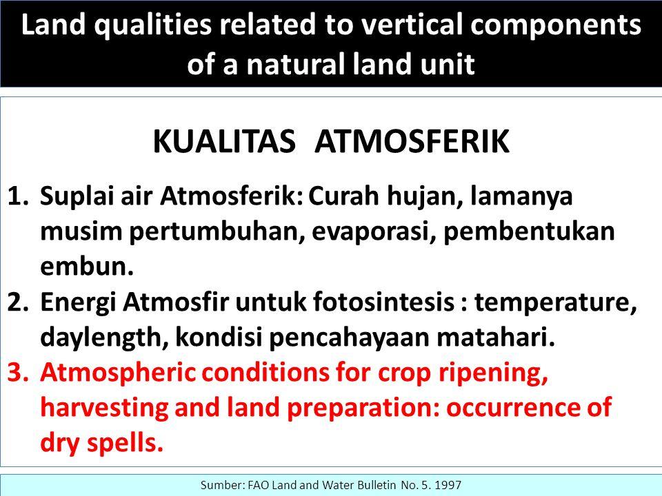 Land qualities related to vertical components of a natural land unit KUALITAS ATMOSFERIK 1.Suplai air Atmosferik: Curah hujan, lamanya musim pertumbuhan, evaporasi, pembentukan embun.