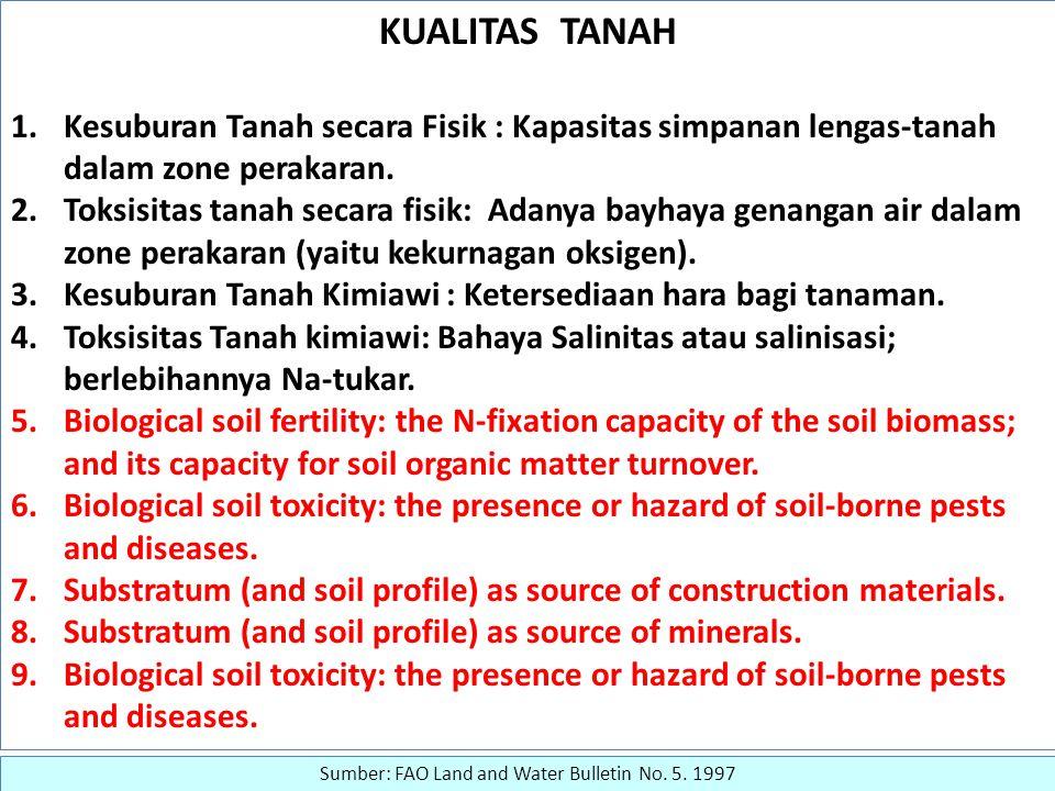 KUALITAS TANAH 1.Kesuburan Tanah secara Fisik : Kapasitas simpanan lengas-tanah dalam zone perakaran.