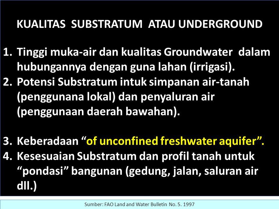 KUALITAS SUBSTRATUM ATAU UNDERGROUND 1.Tinggi muka-air dan kualitas Groundwater dalam hubungannya dengan guna lahan (irrigasi).